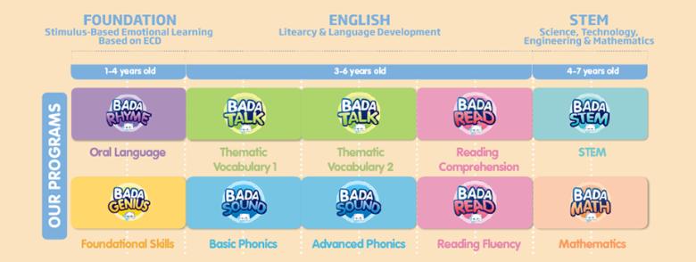 review Badanamu classes in Singapore
